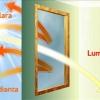 Folie protectie solara poza Nr.5